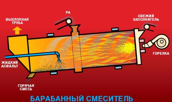 asfaltoukladchiki ukladka asfalta dorozhnoe stroitelstvo 4