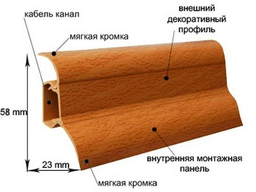 plintus plastikovij 9