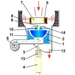 tehnika dlya izmelcheniya i smeshivaniya strojmaterialov 2