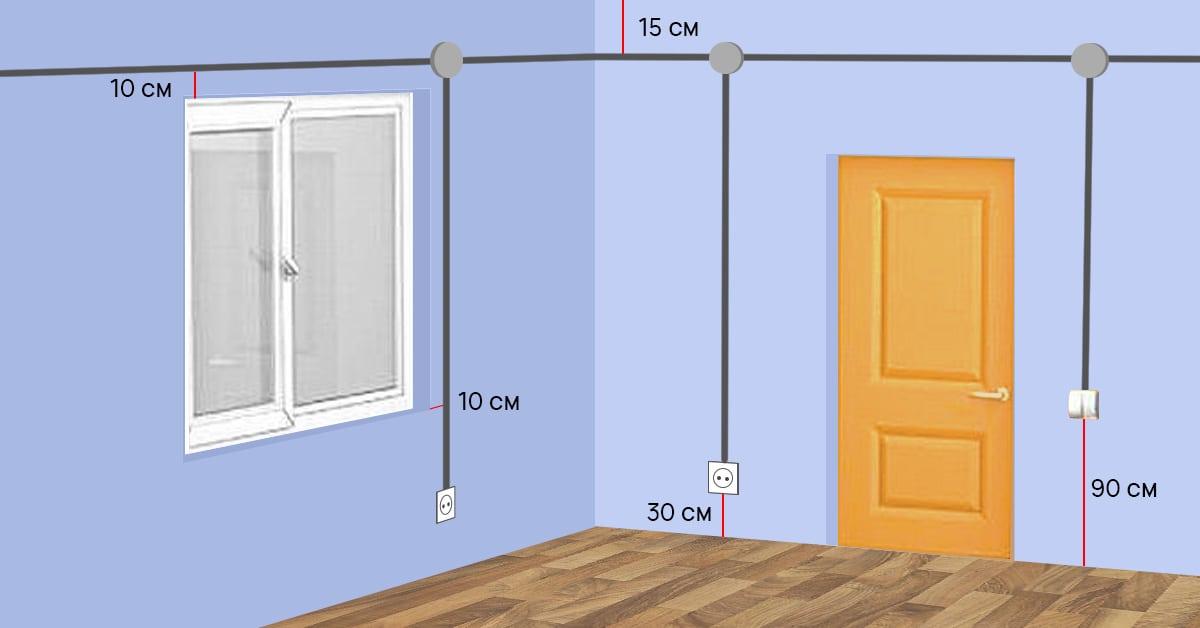 Как грамотно сделать электропроводку в доме