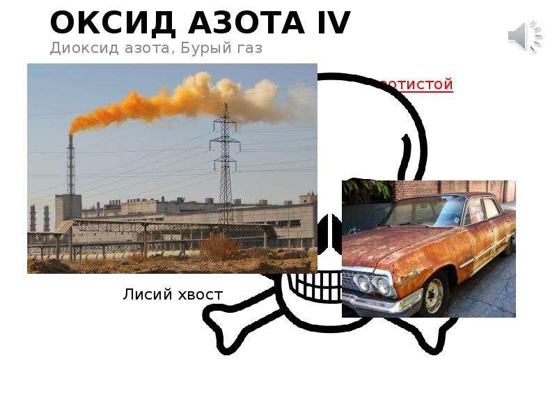 Выбросы оксидов азота: причины и методы очистки