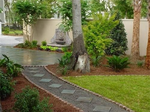 Ландшафтный дизайн частного дома